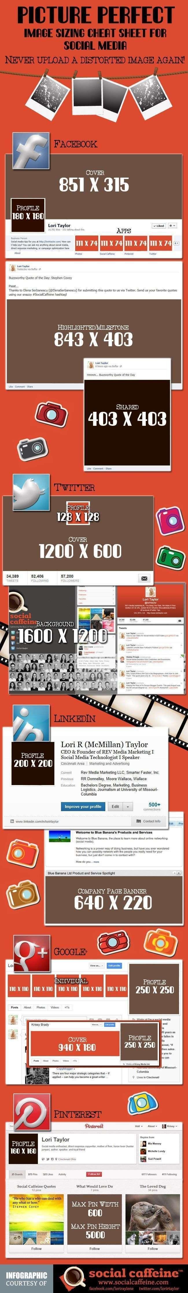 El tamaño de la imagen en las redes sociales