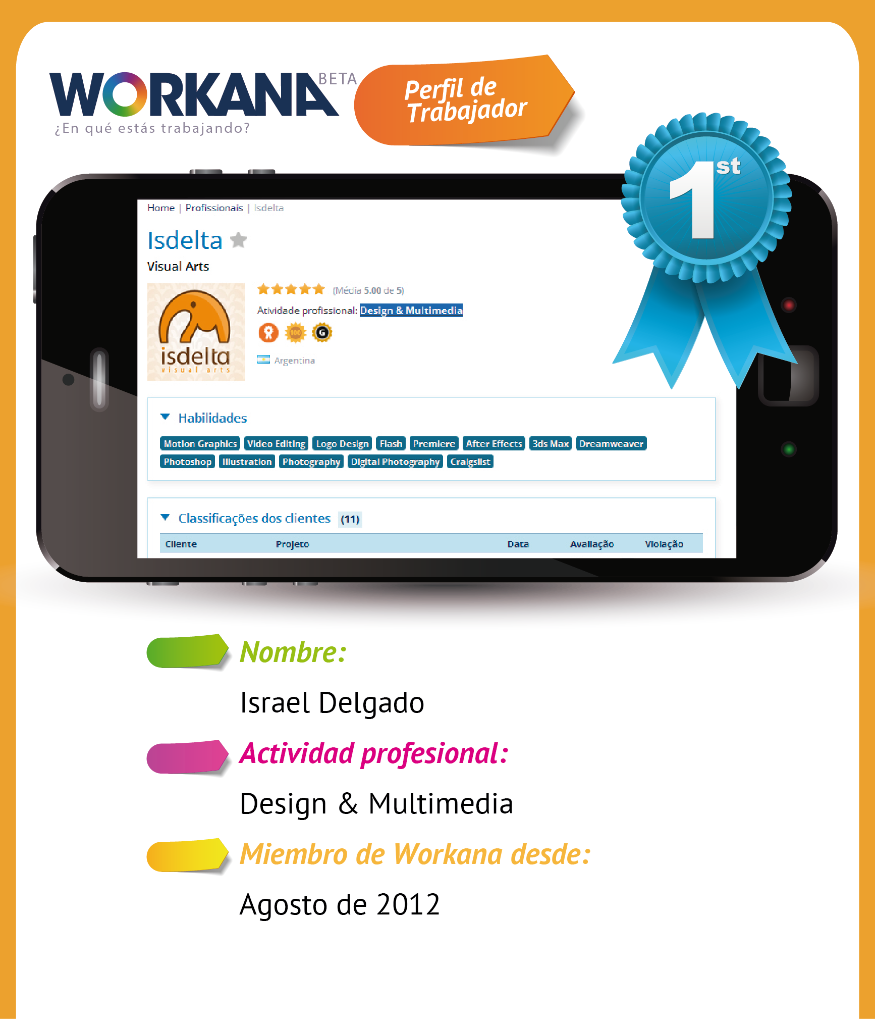Perfil del ganador en Workana