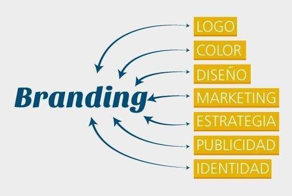 branding_esp