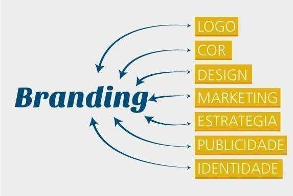 branding_por