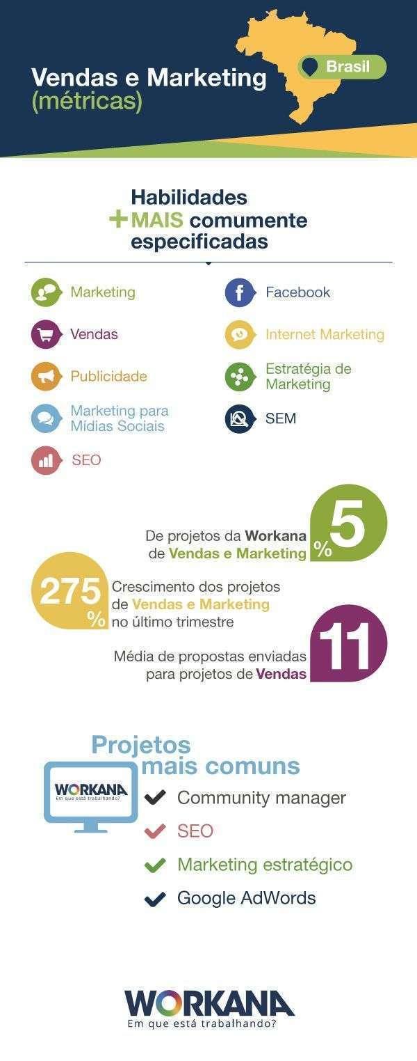 infografia-sales brasil (4)