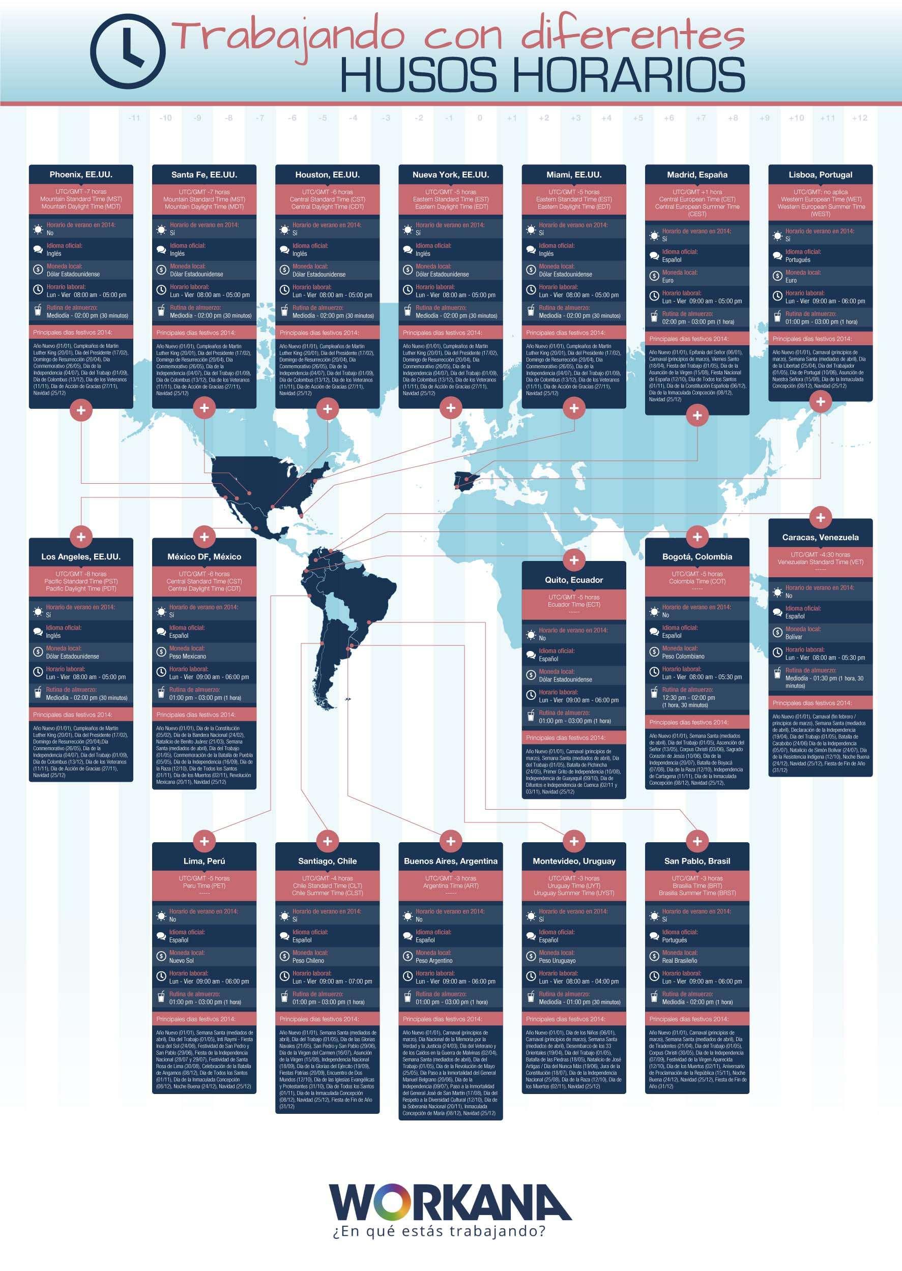 infografia-timezone-es (2)