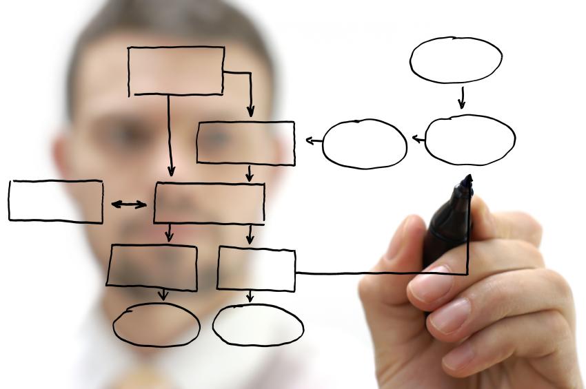 Toma de decisiones en desarrollo web
