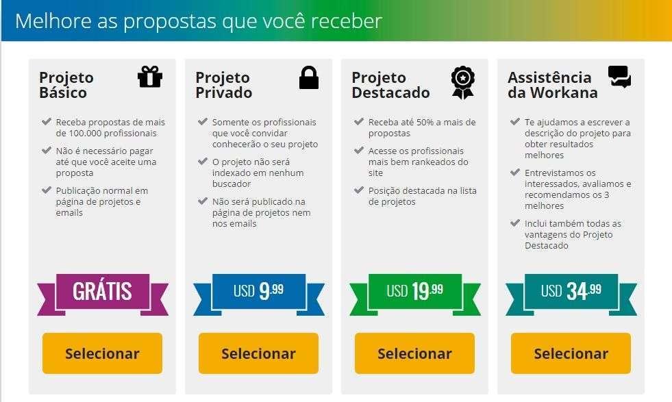 melhorar propostas workana 1