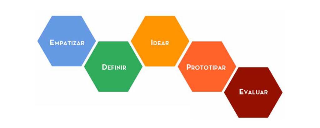 design_thinking3