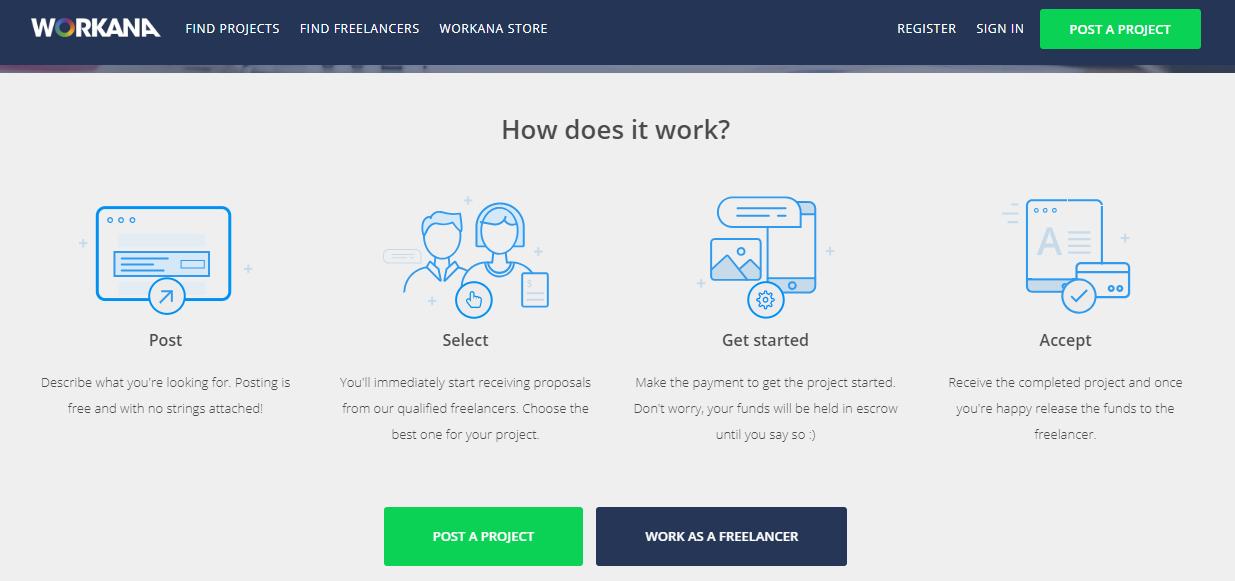 freelancer web technology