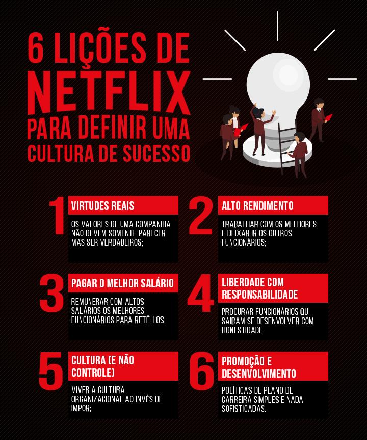 lições de cultura da Netflix