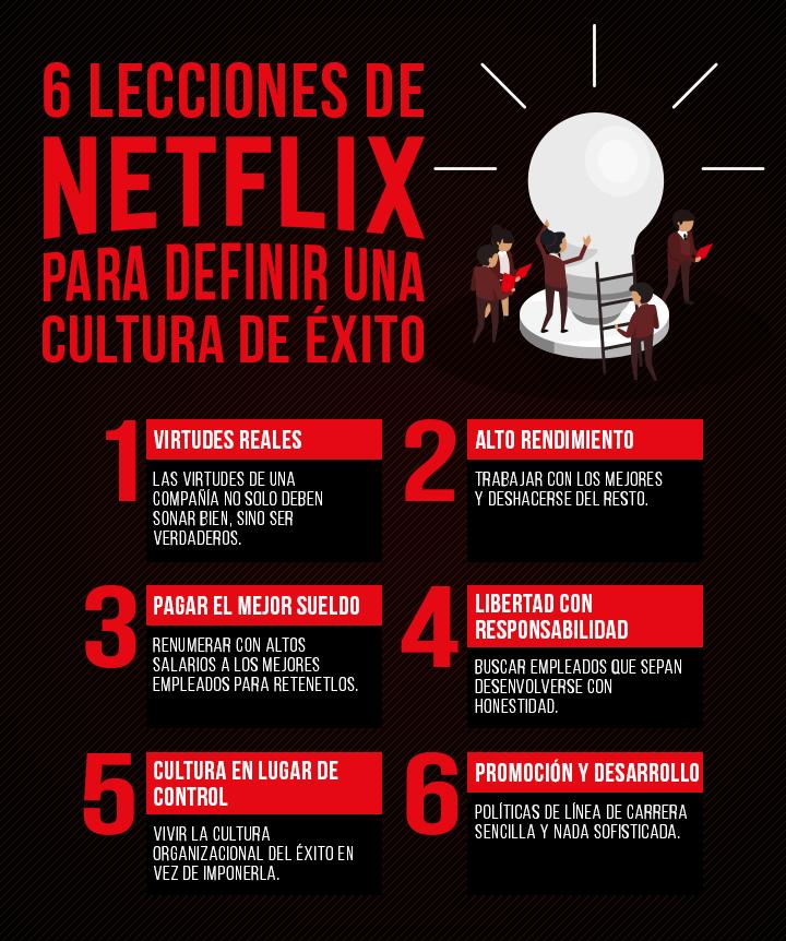 cultura de Netflix