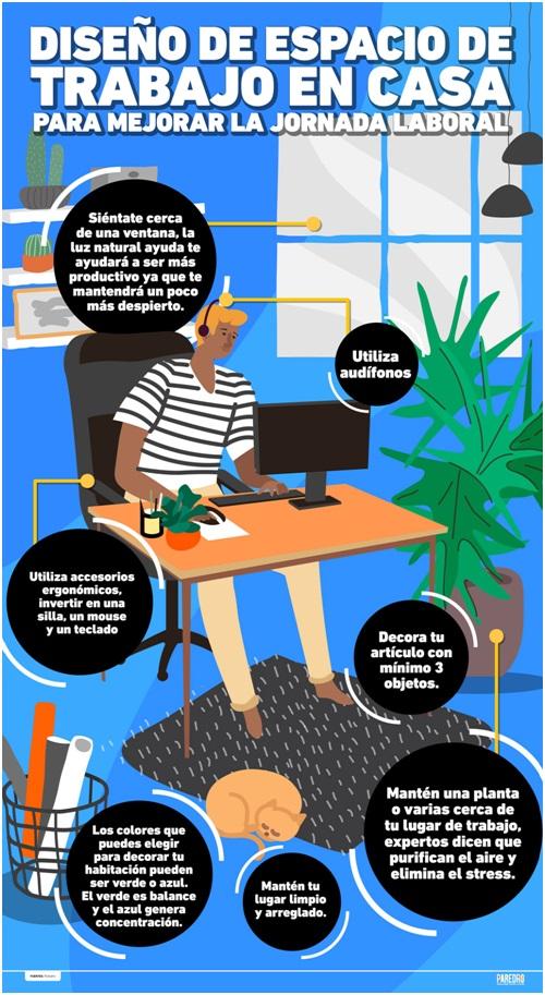 ejemplo de infografía - diseño del espacio de trabajo en casa - workana blog