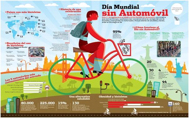 ejemplos de infografía - dia mundial sin automovil