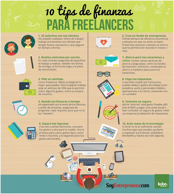 ejemplos de infografías - tips de finanzas para freelancers