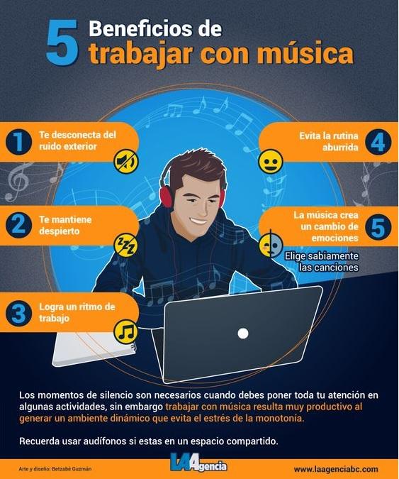 infografía ejemplo - beneficios de trabajar con musica - workana blog