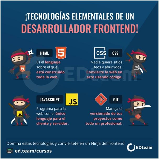 infografías ejemplos - tecnologias para desarrollador frontend