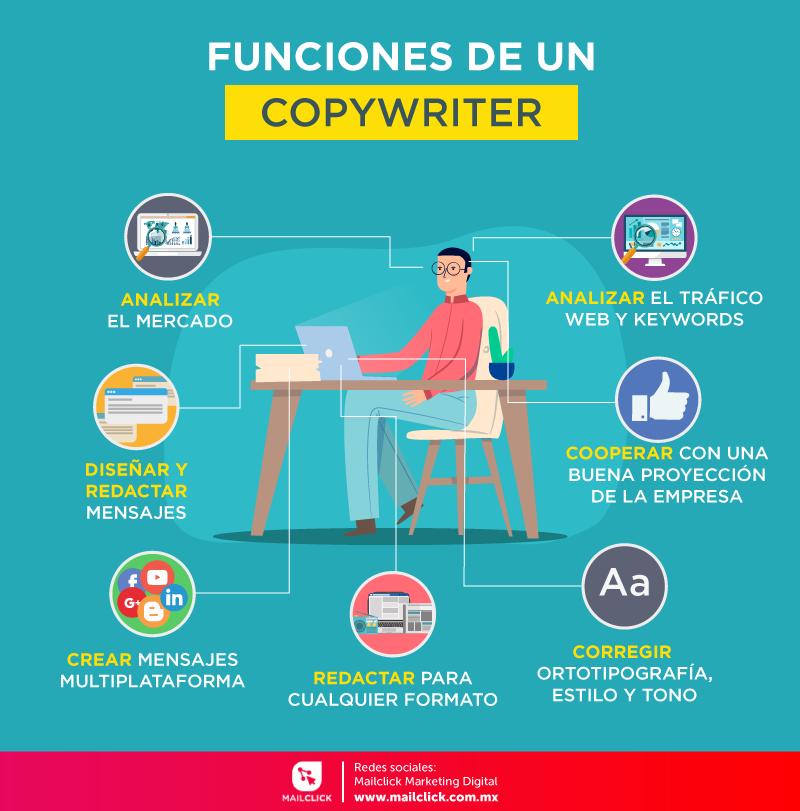funciones del copywriter o redactor profesional - workana blog